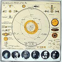 The Heliocentric Worlds Of Sun Ra Vol 2 (Mono)