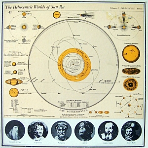 The Heliocentric Worlds Of Sun Ra Vol 2 (Mono)